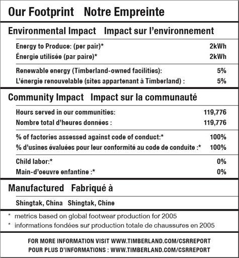 Timberland footprint label