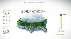 GE infographic - Mapping CO2 Emissions