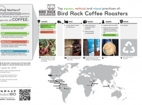 poster documenting the story of coffee