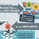 Seafood Watch infographic