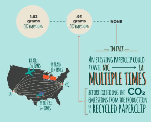 Paperclip comparison