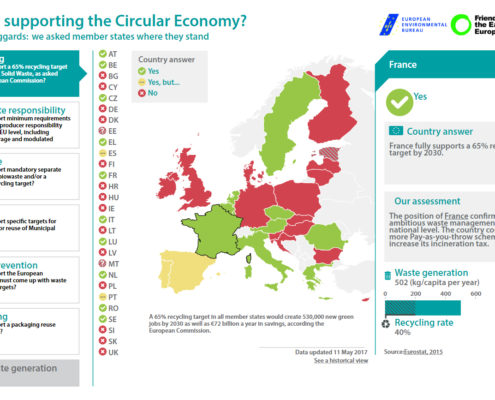 Interactive visualization showcases member countries responses to questions regarding their participation in the Circular Economy.